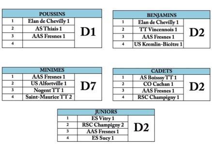 composition-des-divisions-j1