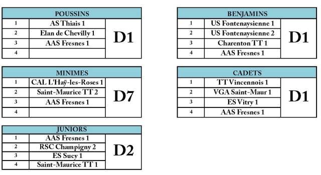 composition-des-divisions-j2