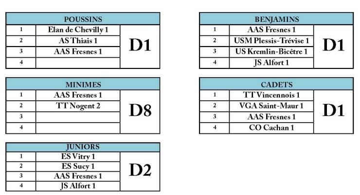 composition-des-divisions-j3-feuil1-feuil1