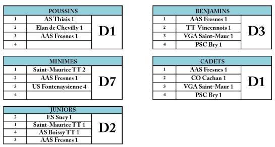 composition-des-divisions-j4