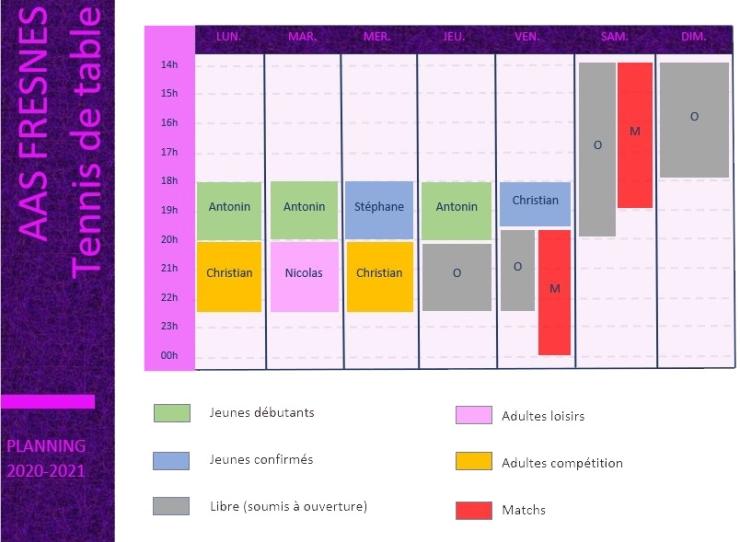 Planning 2020-2021 AASFTT 1